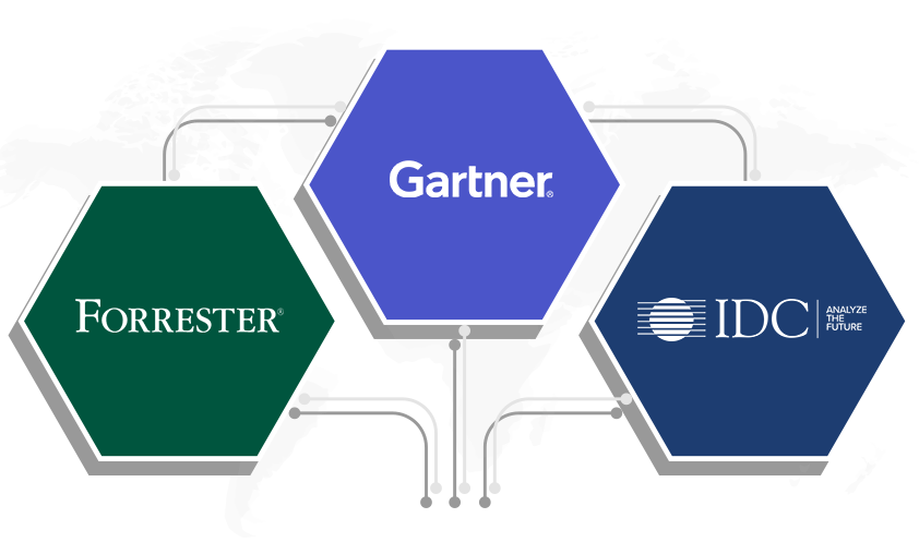 Erkend in Gartner's Magic Quadrant, Forrester Wave en IDC MarketScape van 2019.